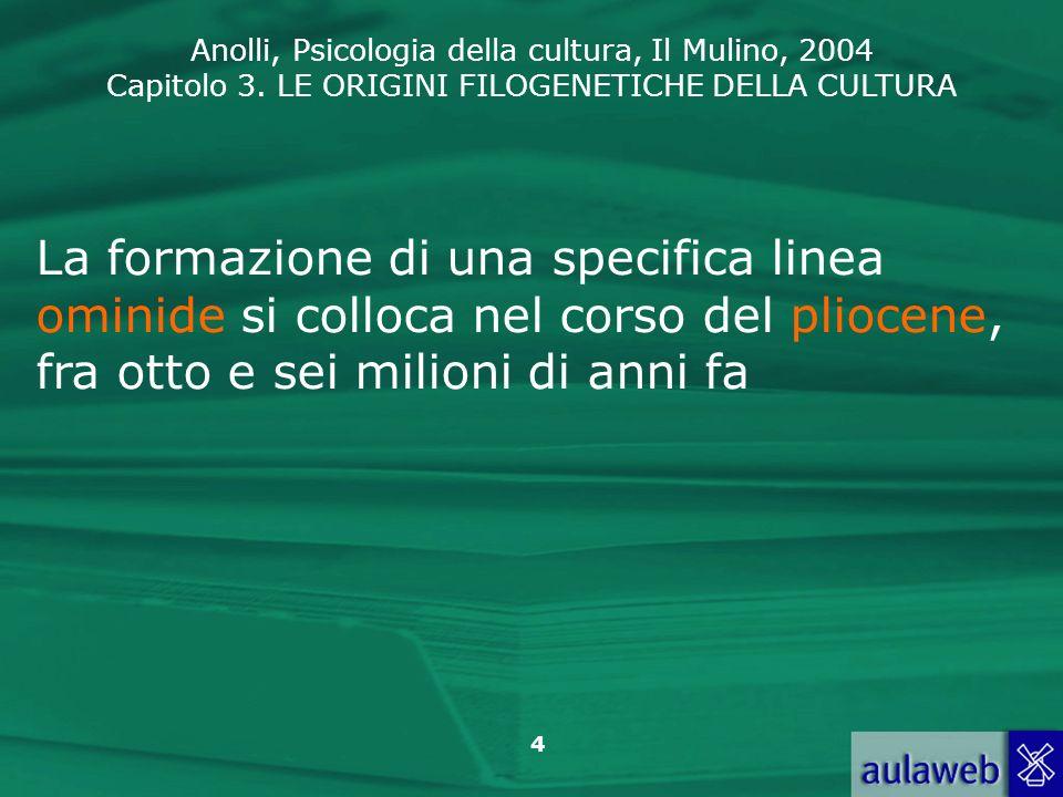 Anolli, Psicologia della cultura, Il Mulino, 2004 Capitolo 3. LE ORIGINI FILOGENETICHE DELLA CULTURA 4 La formazione di una specifica linea ominide si