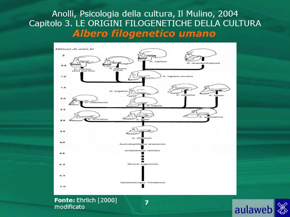 Anolli, Psicologia della cultura, Il Mulino, 2004 Capitolo 3. LE ORIGINI FILOGENETICHE DELLA CULTURA 7 Albero filogenetico umano Fonte: Ehrlich [2000]