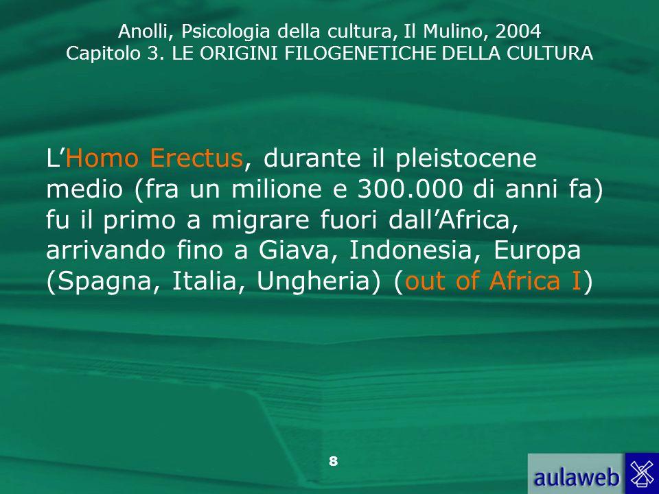 Anolli, Psicologia della cultura, Il Mulino, 2004 Capitolo 3. LE ORIGINI FILOGENETICHE DELLA CULTURA 8 LHomo Erectus, durante il pleistocene medio (fr