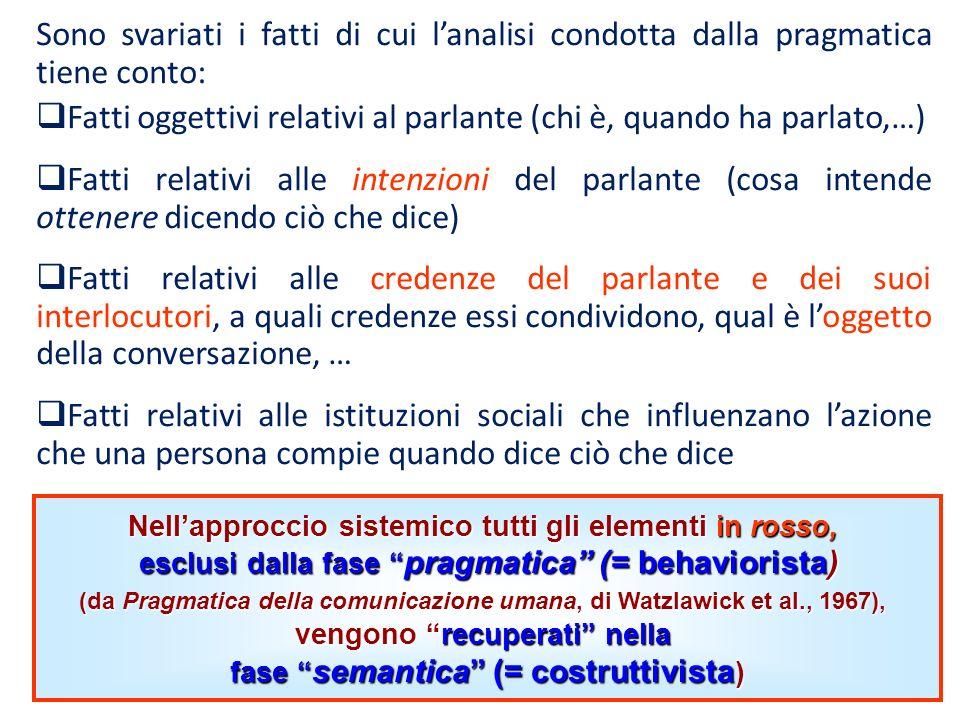 Sono svariati i fatti di cui lanalisi condotta dalla pragmatica tiene conto: Fatti oggettivi relativi al parlante (chi è, quando ha parlato,…) Fatti r