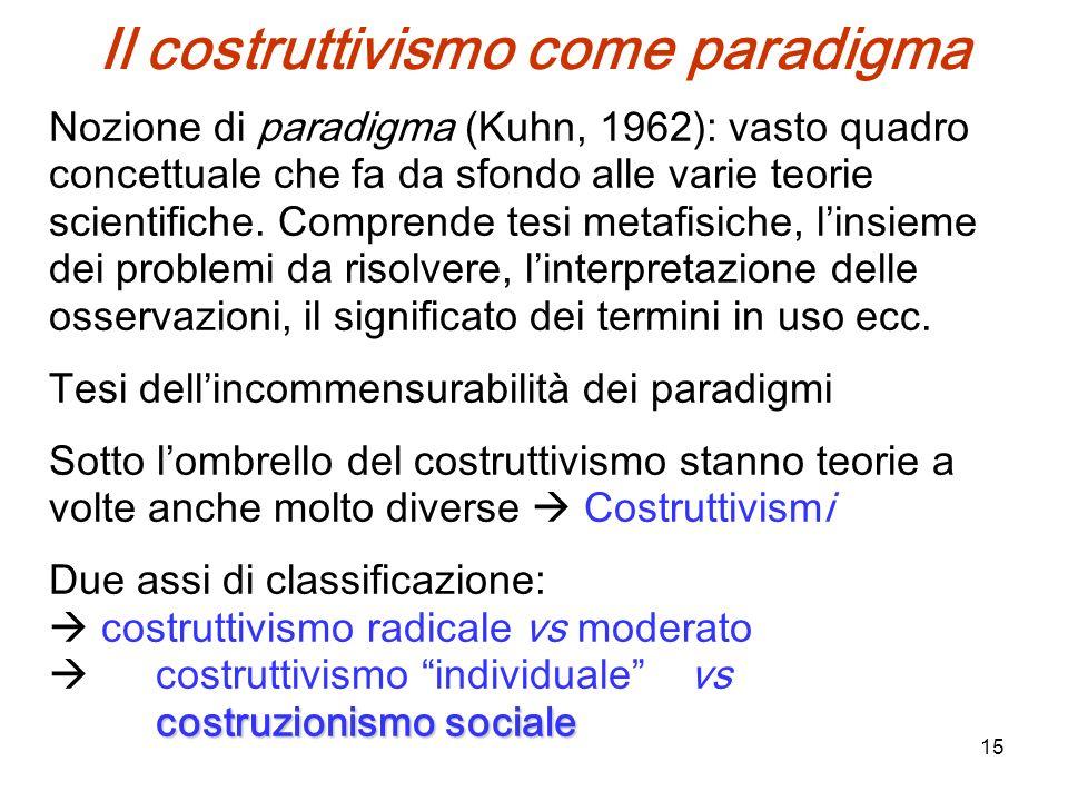 15 Il costruttivismo come paradigma Nozione di paradigma (Kuhn, 1962): vasto quadro concettuale che fa da sfondo alle varie teorie scientifiche. Compr