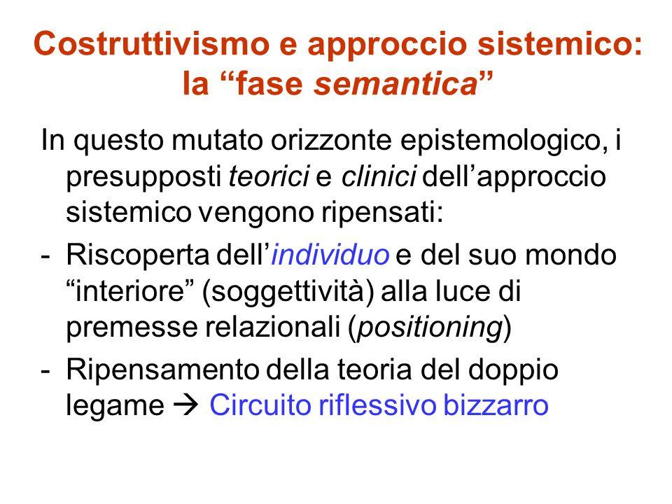 Costruttivismo e approccio sistemico: la fase semantica In questo mutato orizzonte epistemologico, i presupposti teorici e clinici dellapproccio siste