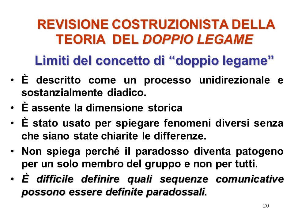 20 REVISIONE COSTRUZIONISTA DELLA TEORIA DEL DOPPIO LEGAME Limiti del concetto di doppio legame REVISIONE COSTRUZIONISTA DELLA TEORIA DEL DOPPIO LEGAM