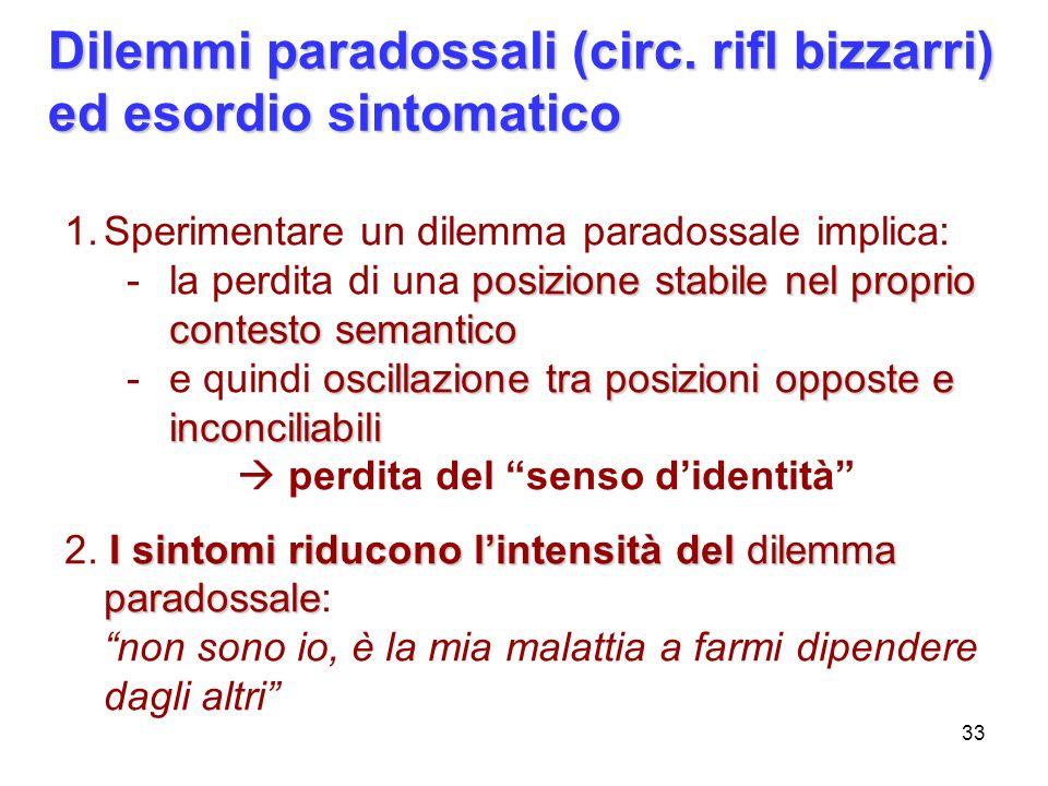 33 Dilemmi paradossali (circ. rifl bizzarri) ed esordio sintomatico posizione stabile nel proprio contesto semantico oscillazione tra posizioni oppost