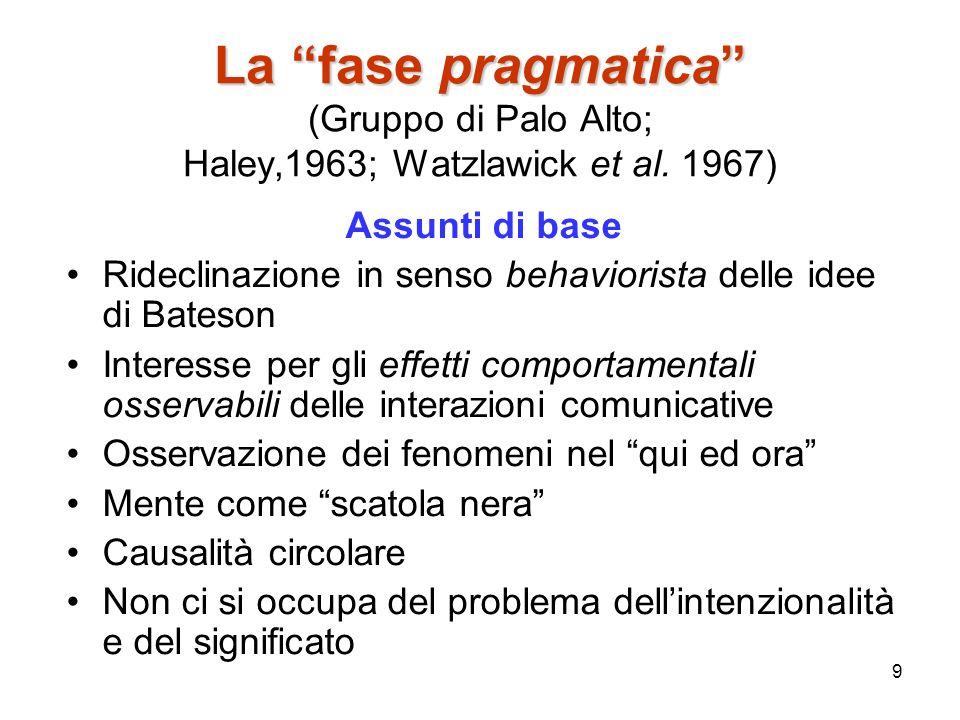 9 La fase pragmatica La fase pragmatica (Gruppo di Palo Alto; Haley,1963; Watzlawick et al. 1967) Assunti di base Rideclinazione in senso behaviorista