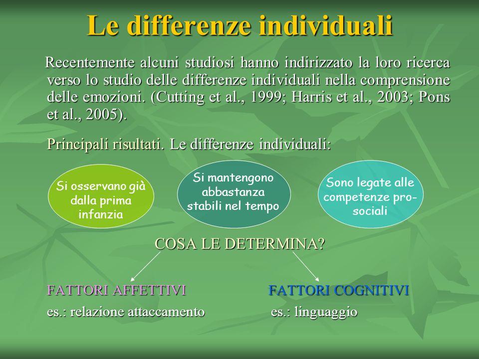 Recentemente alcuni studiosi hanno indirizzato la loro ricerca verso lo studio delle differenze individuali nella comprensione delle emozioni. (Cuttin