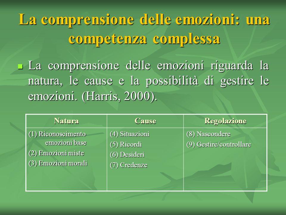 La comprensione delle emozioni: una competenza complessa La comprensione delle emozioni riguarda la natura, le cause e la possibilità di gestire le em