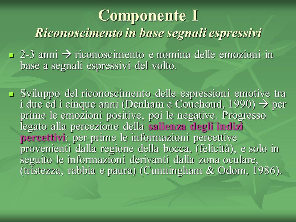 Componente I Riconoscimento in base segnali espressivi 2-3 anni riconoscimento e nomina delle emozioni in base a segnali espressivi del volto. 2-3 ann