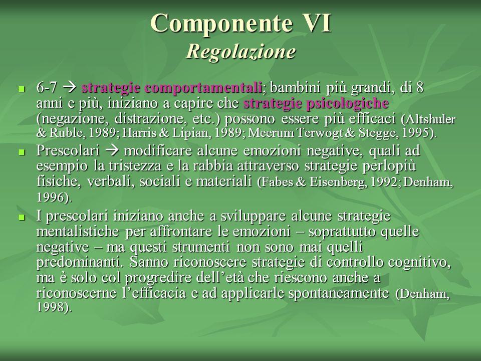 Componente VI Regolazione 6-7 strategie comportamentali; bambini più grandi, di 8 anni e più, iniziano a capire che strategie psicologiche (negazione,
