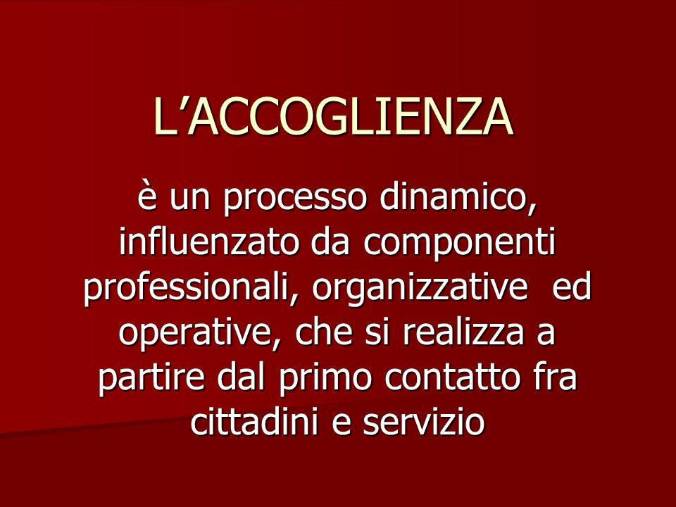 LACCOGLIENZA è un processo dinamico, influenzato da componenti professionali, organizzative ed operative, che si realizza a partire dal primo contatto