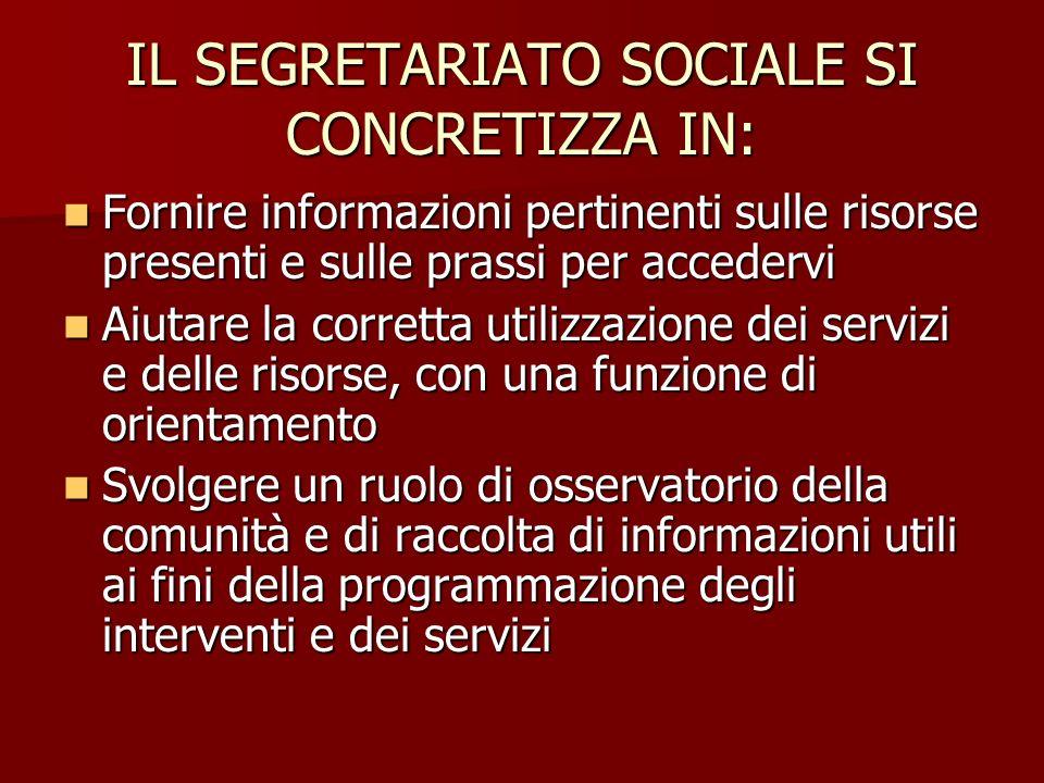 IL SEGRETARIATO SOCIALE SI CONCRETIZZA IN: Fornire informazioni pertinenti sulle risorse presenti e sulle prassi per accedervi Fornire informazioni pe