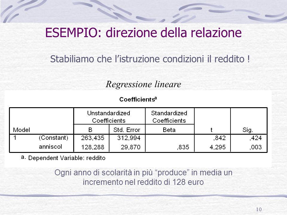 10 ESEMPIO: direzione della relazione Ogni anno di scolarità in più produce in media un incremento nel reddito di 128 euro Stabiliamo che listruzione