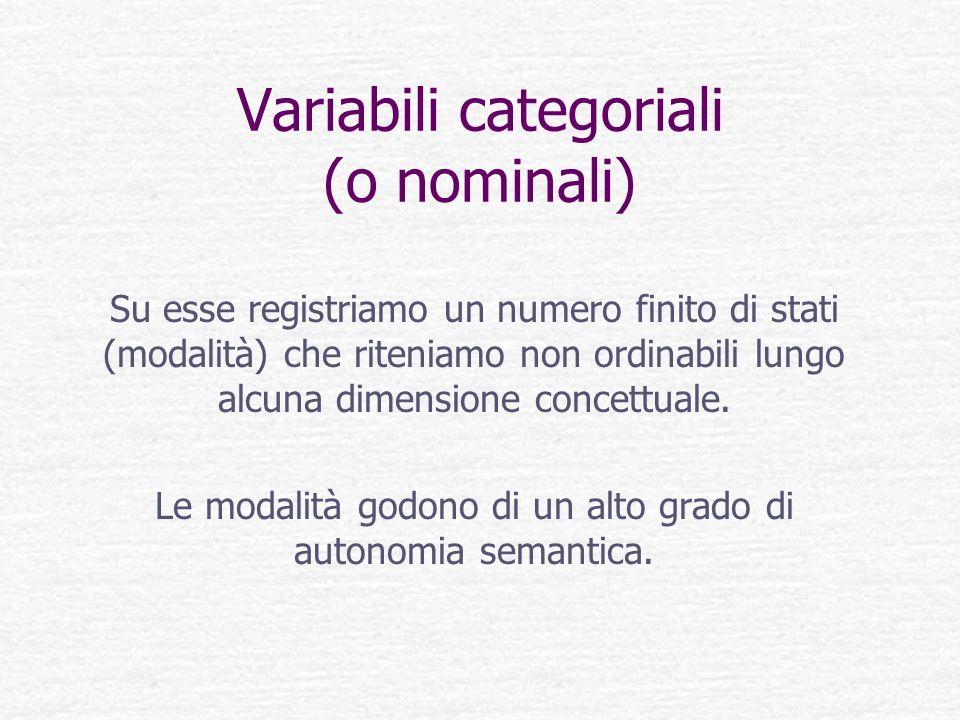 Variabili categoriali (o nominali) Su esse registriamo un numero finito di stati (modalità) che riteniamo non ordinabili lungo alcuna dimensione conce
