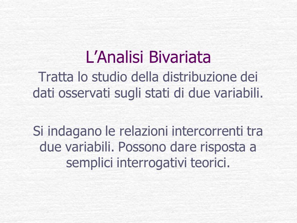 LAnalisi Bivariata Tratta lo studio della distribuzione dei dati osservati sugli stati di due variabili. Si indagano le relazioni intercorrenti tra du