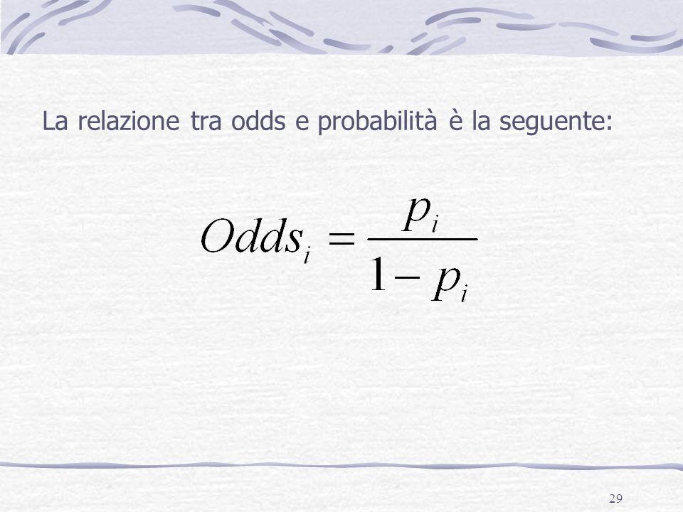 29 La relazione tra odds e probabilità è la seguente: