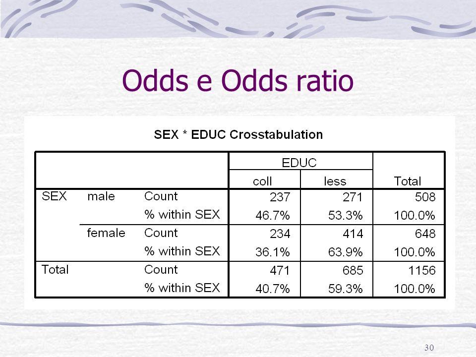 30 Odds e Odds ratio