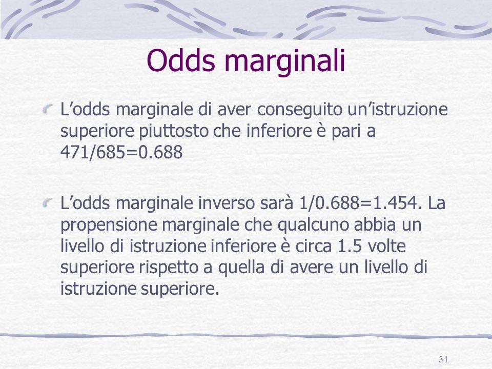 31 Odds marginali Lodds marginale di aver conseguito unistruzione superiore piuttosto che inferiore è pari a 471/685=0.688 Lodds marginale inverso sar