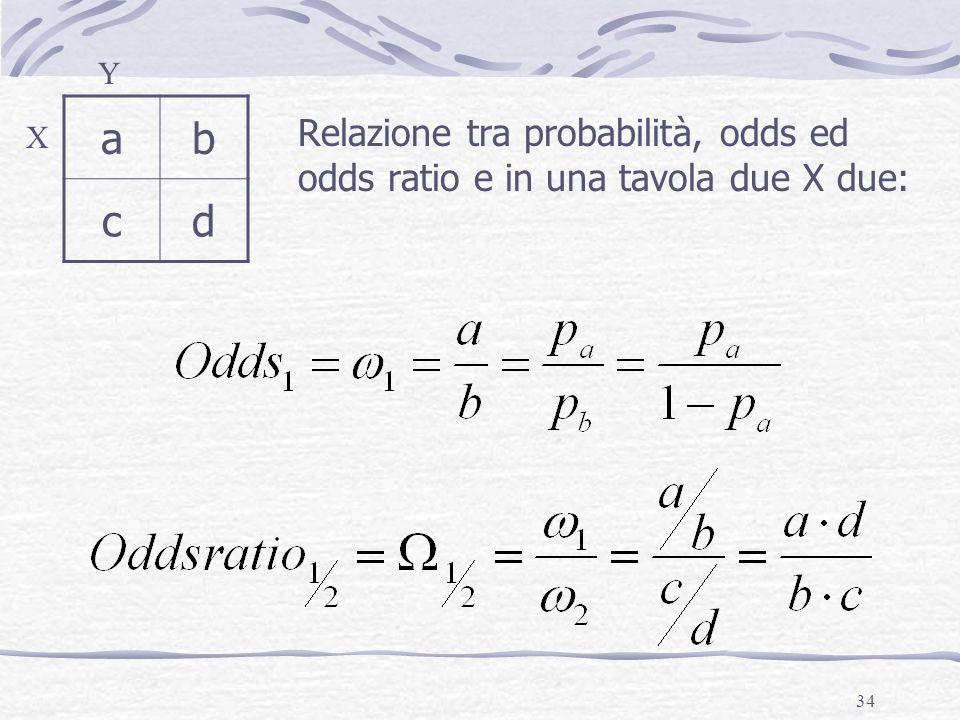 34 Relazione tra probabilità, odds ed odds ratio e in una tavola due X due: ab cd X Y