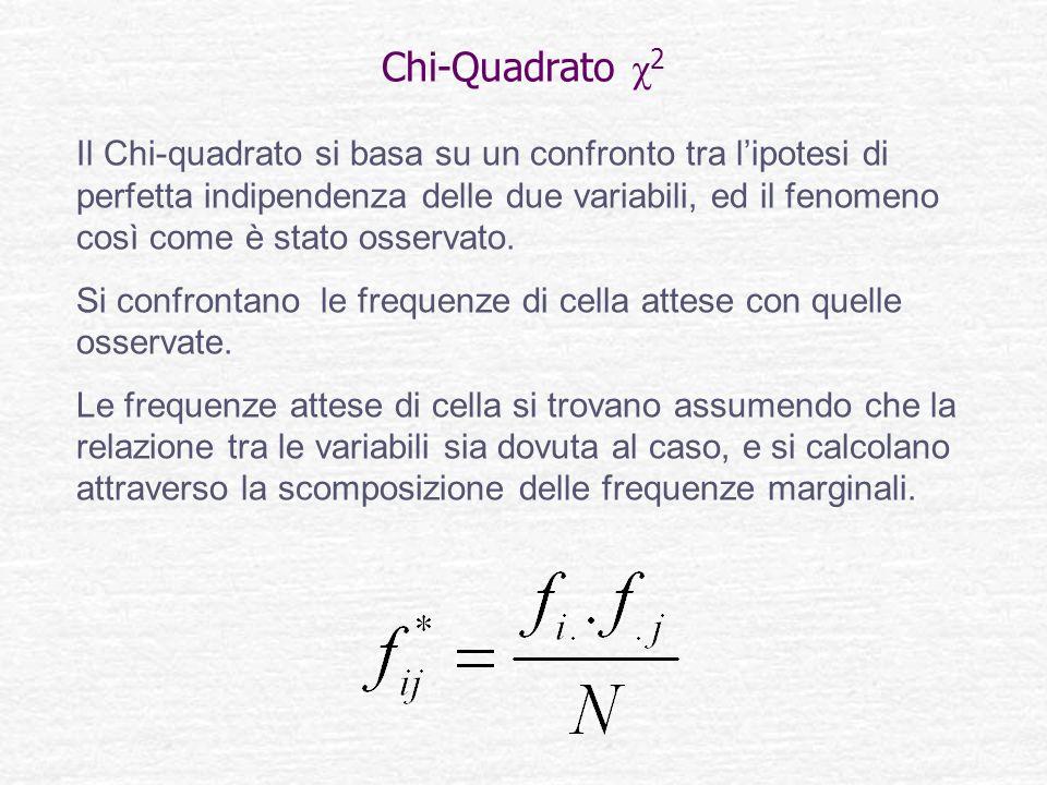 Chi-Quadrato χ 2 Il Chi-quadrato si basa su un confronto tra lipotesi di perfetta indipendenza delle due variabili, ed il fenomeno così come è stato o