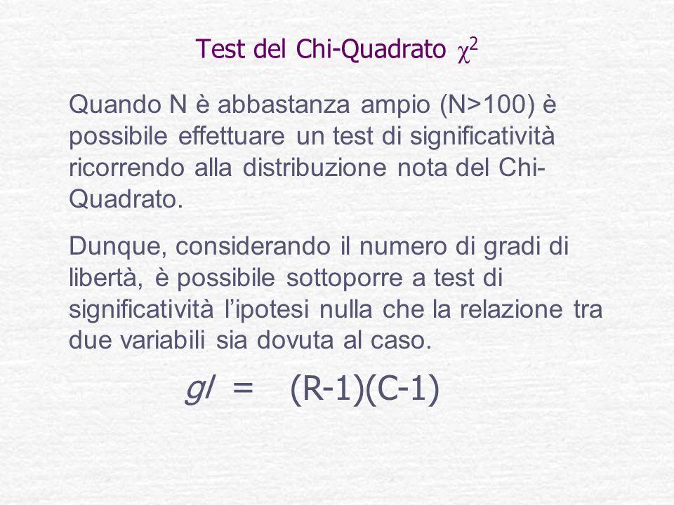 Test del Chi-Quadrato χ 2 Quando N è abbastanza ampio (N>100) è possibile effettuare un test di significatività ricorrendo alla distribuzione nota del