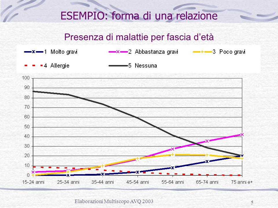 5 Presenza di malattie per fascia detà Elaborazioni Multiscopo AVQ 2003 ESEMPIO: forma di una relazione