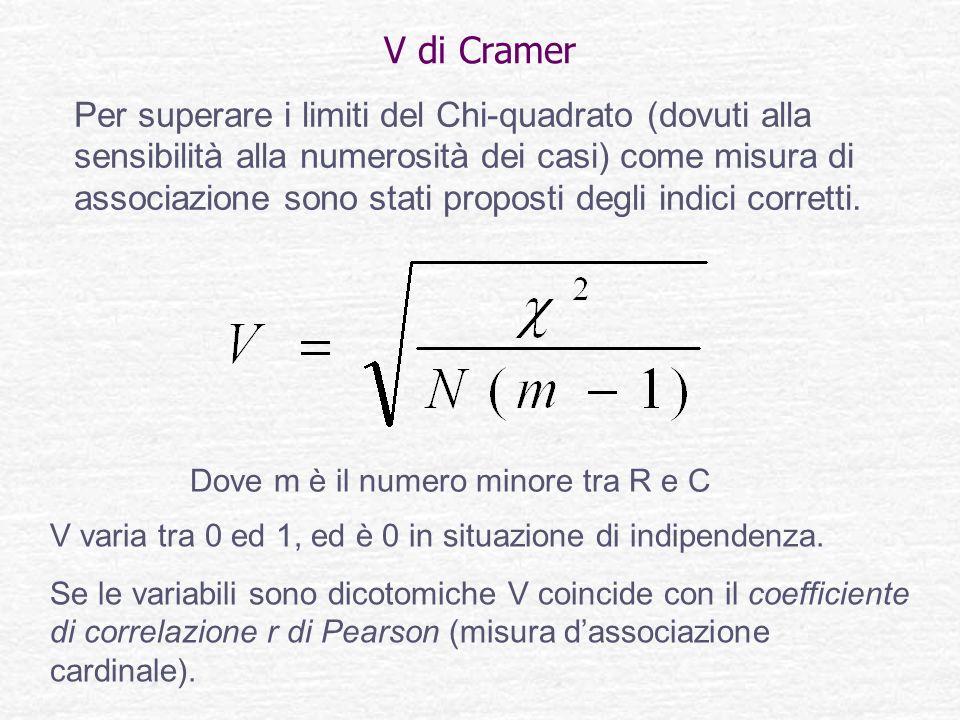V di Cramer Per superare i limiti del Chi-quadrato (dovuti alla sensibilità alla numerosità dei casi) come misura di associazione sono stati proposti