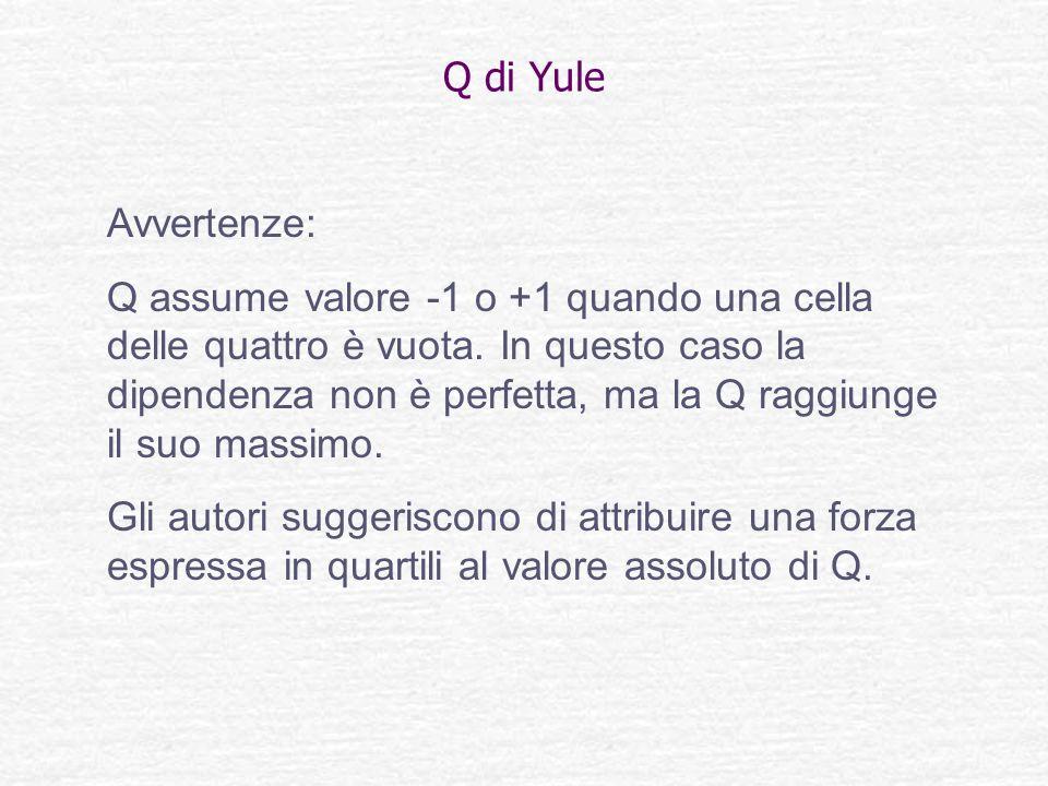 Q di Yule Avvertenze: Q assume valore -1 o +1 quando una cella delle quattro è vuota. In questo caso la dipendenza non è perfetta, ma la Q raggiunge i
