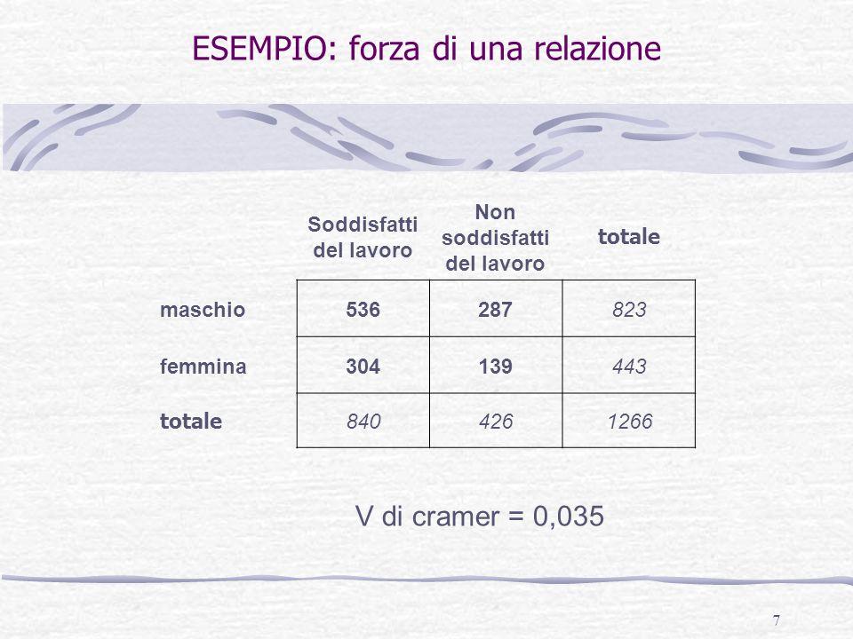 7 ESEMPIO: forza di una relazione V di cramer = 0,035 Soddisfatti del lavoro Non soddisfatti del lavoro totale maschio536287823 femmina304139443 total