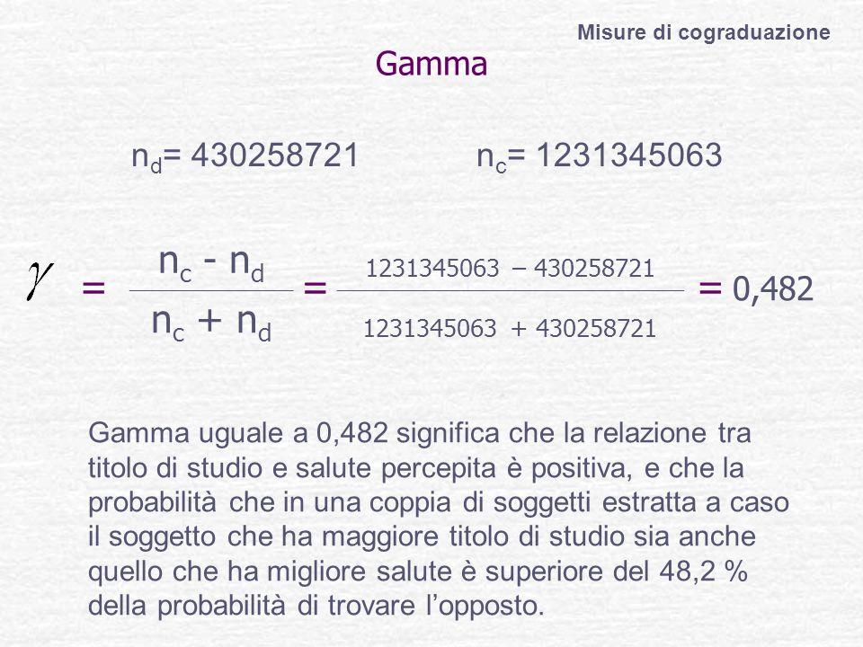 Gamma = n c - n d = 1231345063 – 430258721 = 0,482 n c + n d 1231345063 + 430258721 Misure di cograduazione n d = 430258721n c = 1231345063 Gamma ugua