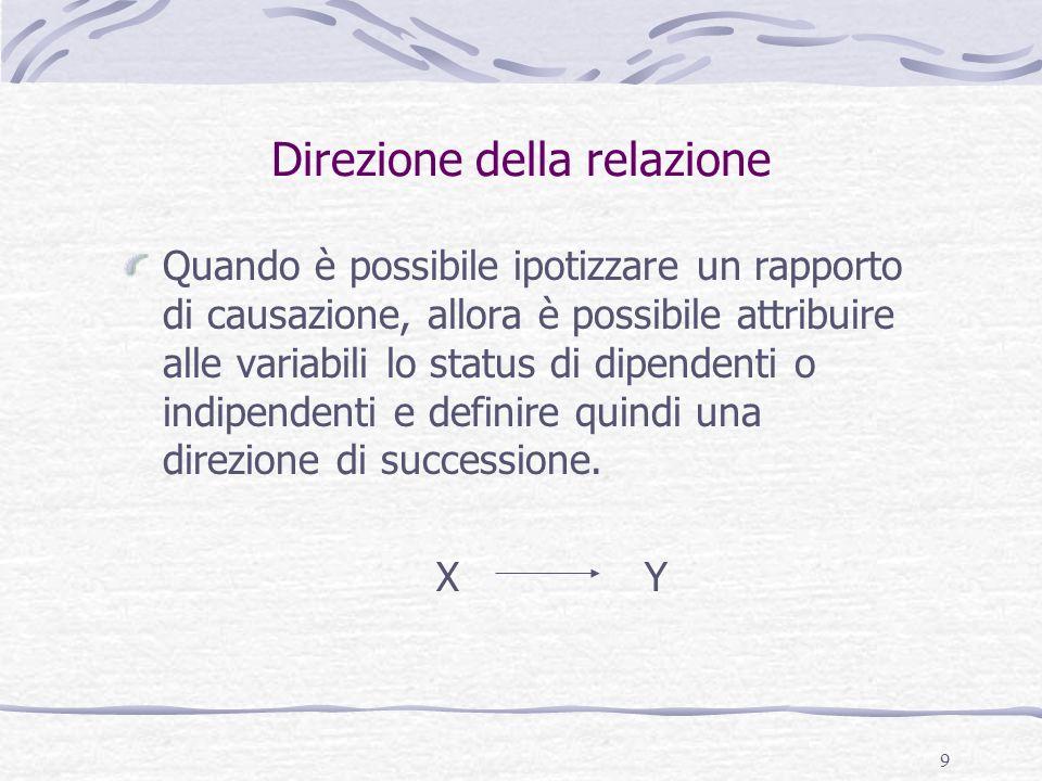 9 Direzione della relazione Quando è possibile ipotizzare un rapporto di causazione, allora è possibile attribuire alle variabili lo status di dipende