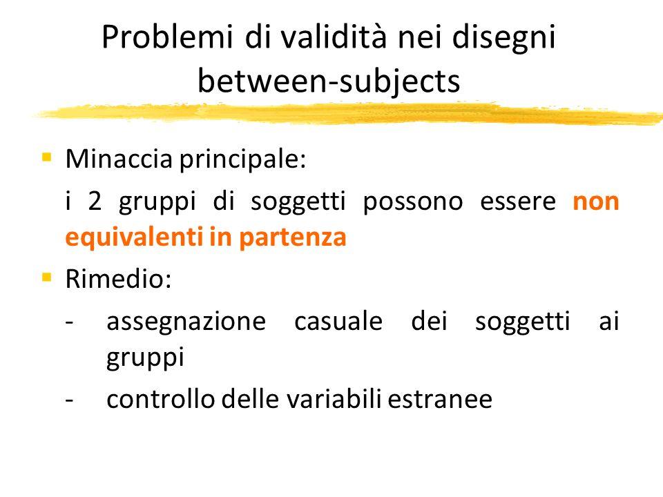 Problemi di validità nei disegni between-subjects Minaccia principale: i 2 gruppi di soggetti possono essere non equivalenti in partenza Rimedio: -ass