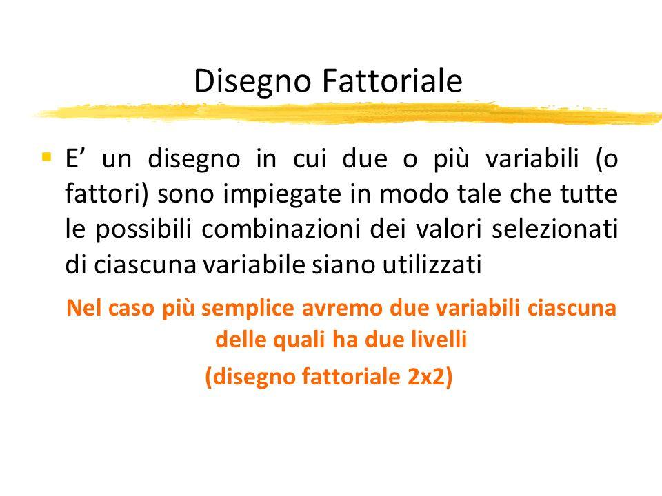 Disegno Fattoriale E un disegno in cui due o più variabili (o fattori) sono impiegate in modo tale che tutte le possibili combinazioni dei valori sele
