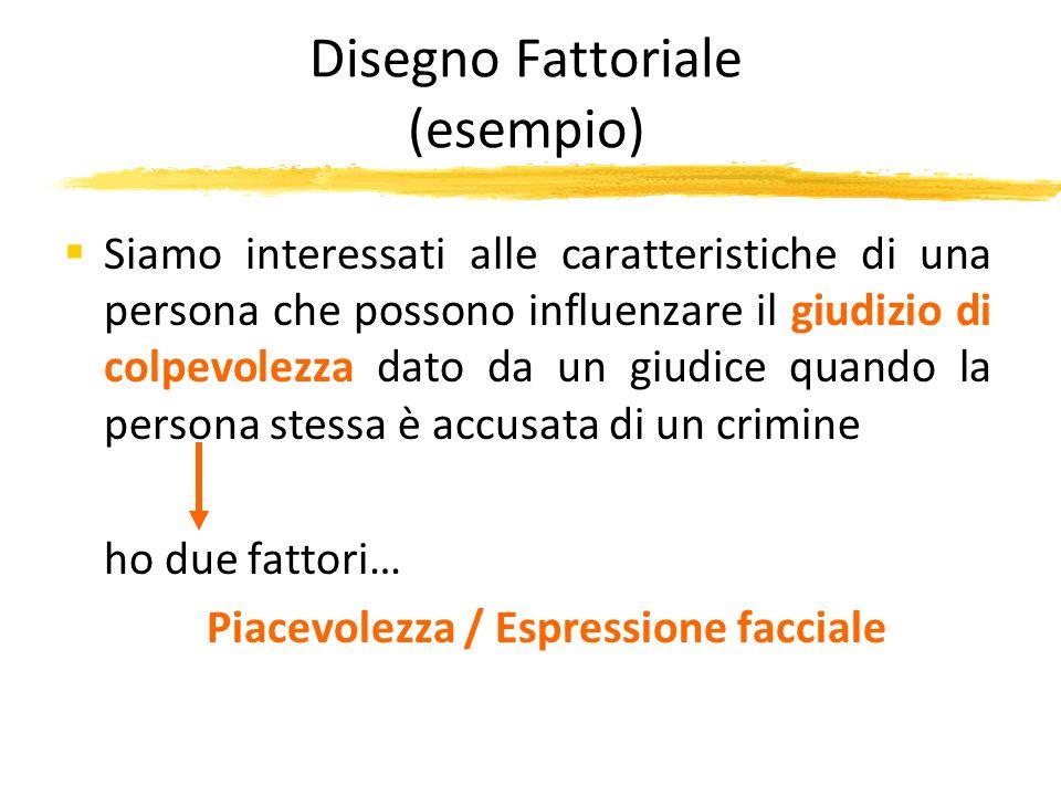 Disegno Fattoriale (esempio) Siamo interessati alle caratteristiche di una persona che possono influenzare il giudizio di colpevolezza dato da un giud