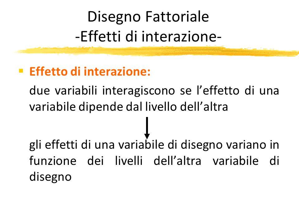 Disegno Fattoriale -Effetti di interazione- Effetto di interazione: due variabili interagiscono se leffetto di una variabile dipende dal livello della
