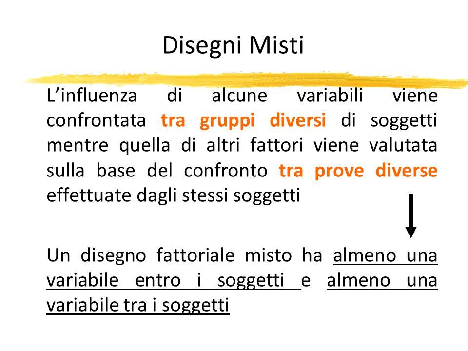 Disegni Misti Linfluenza di alcune variabili viene confrontata tra gruppi diversi di soggetti mentre quella di altri fattori viene valutata sulla base