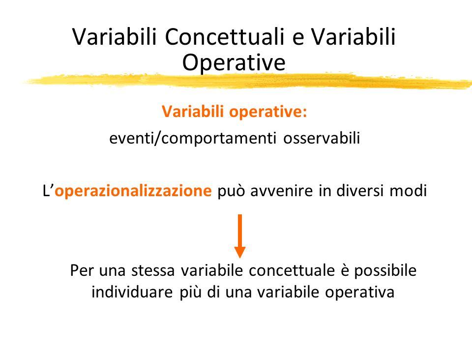 Variabili Concettuali e Variabili Operative Variabili operative: eventi/comportamenti osservabili Loperazionalizzazione può avvenire in diversi modi P