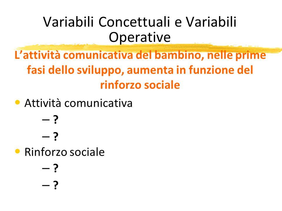 Lattività comunicativa del bambino, nelle prime fasi dello sviluppo, aumenta in funzione del rinforzo sociale Attività comunicativa ? ? Rinforzo socia