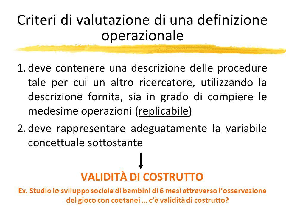 Criteri di valutazione di una definizione operazionale 1.deve contenere una descrizione delle procedure tale per cui un altro ricercatore, utilizzando
