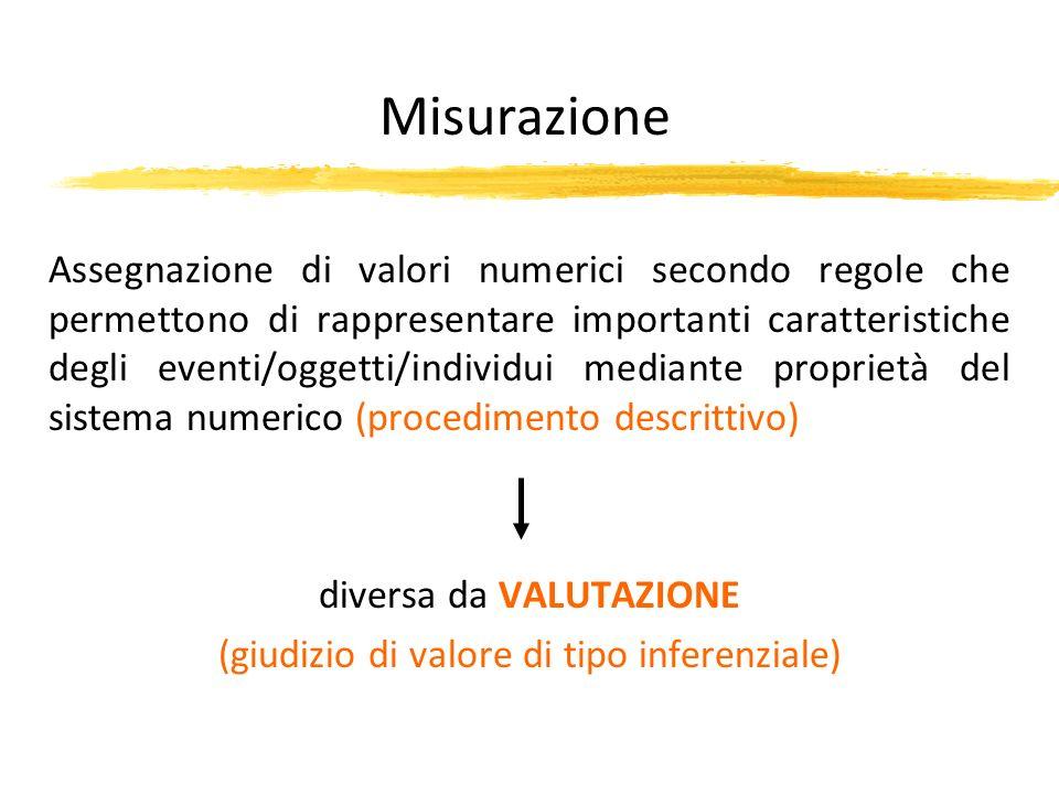 Assegnazione di valori numerici secondo regole che permettono di rappresentare importanti caratteristiche degli eventi/oggetti/individui mediante prop