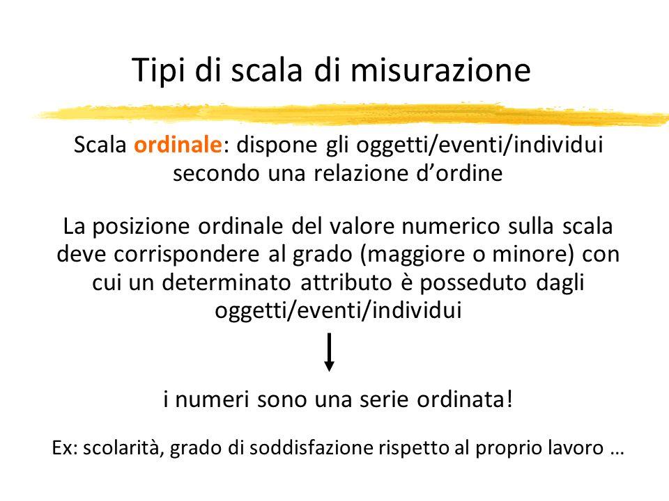 Tipi di scala di misurazione Scala ordinale: dispone gli oggetti/eventi/individui secondo una relazione dordine La posizione ordinale del valore numer