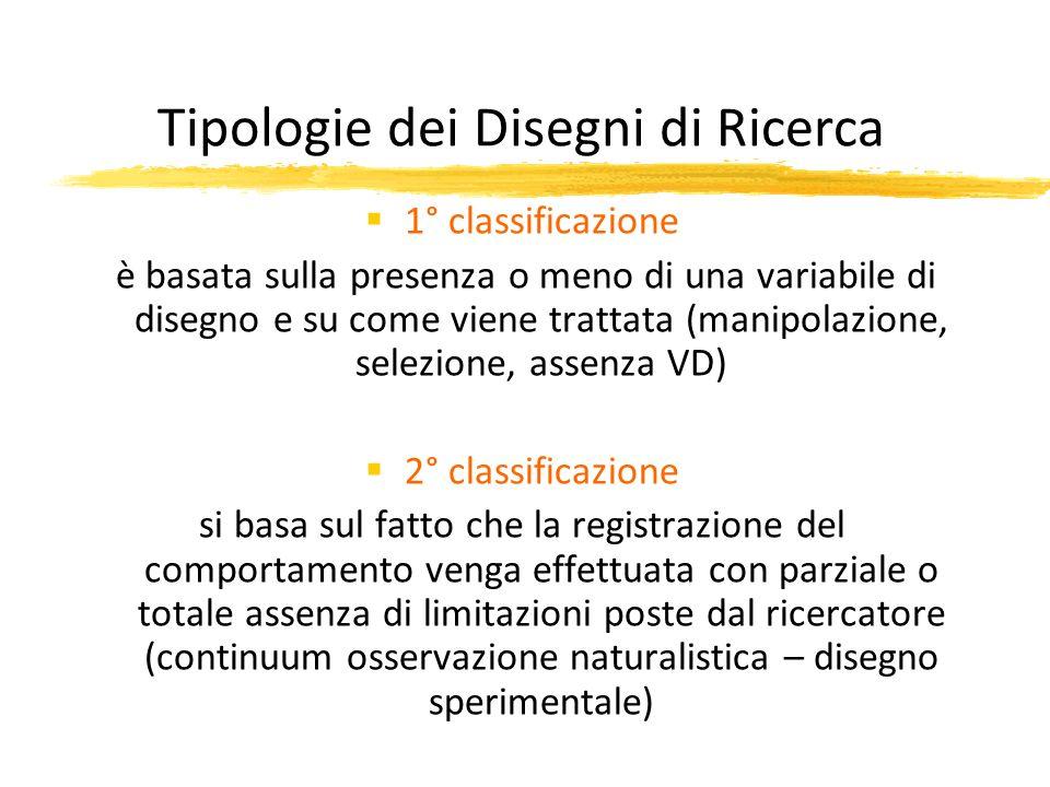 Tipologie dei Disegni di Ricerca 1° classificazione è basata sulla presenza o meno di una variabile di disegno e su come viene trattata (manipolazione