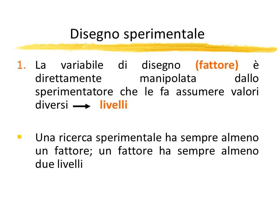 Disegno sperimentale 1.La variabile di disegno (fattore) è direttamente manipolata dallo sperimentatore che le fa assumere valori diversilivelli Una r
