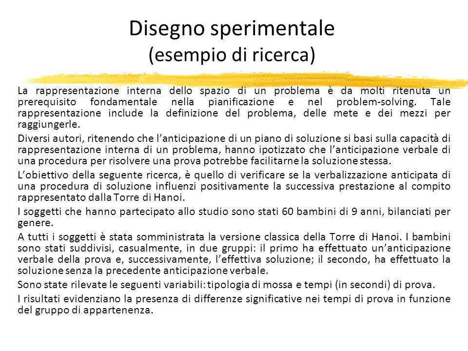 Disegno sperimentale (esempio di ricerca) La rappresentazione interna dello spazio di un problema è da molti ritenuta un prerequisito fondamentale nel