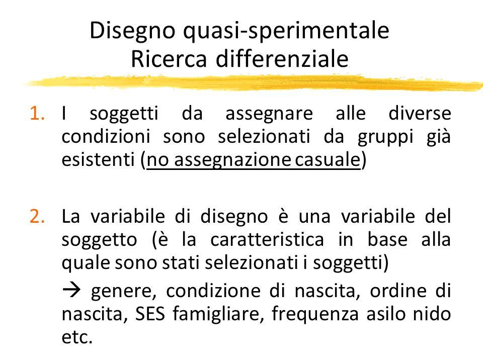 Disegno quasi-sperimentale Ricerca differenziale 1.I soggetti da assegnare alle diverse condizioni sono selezionati da gruppi già esistenti (no assegn