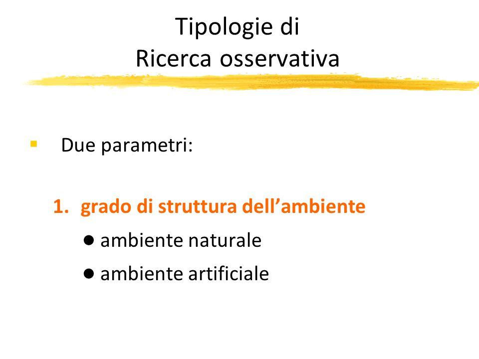 Tipologie di Ricerca osservativa Due parametri: 1.grado di struttura dellambiente ambiente naturale ambiente artificiale