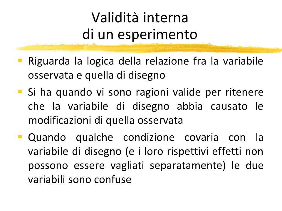 Validità interna di un esperimento Riguarda la logica della relazione fra la variabile osservata e quella di disegno Si ha quando vi sono ragioni vali