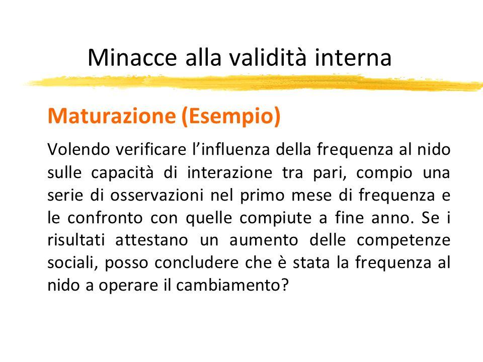 Minacce alla validità interna Maturazione (Esempio) Volendo verificare linfluenza della frequenza al nido sulle capacità di interazione tra pari, comp