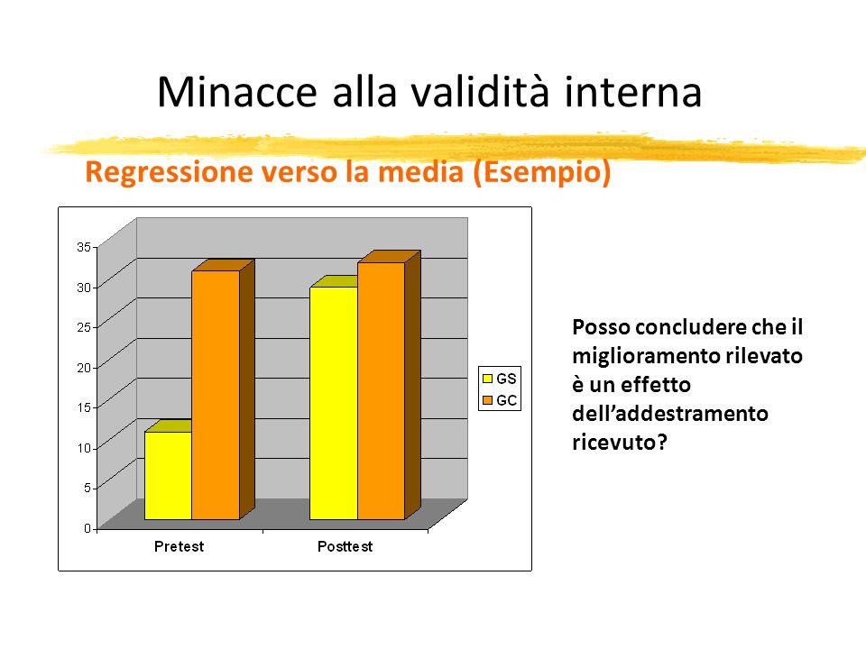 Minacce alla validità interna Regressione verso la media (Esempio) Posso concludere che il miglioramento rilevato è un effetto delladdestramento ricev