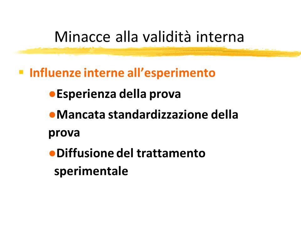 Minacce alla validità interna Influenze interne allesperimento Esperienza della prova Mancata standardizzazione della prova Diffusione del trattamento