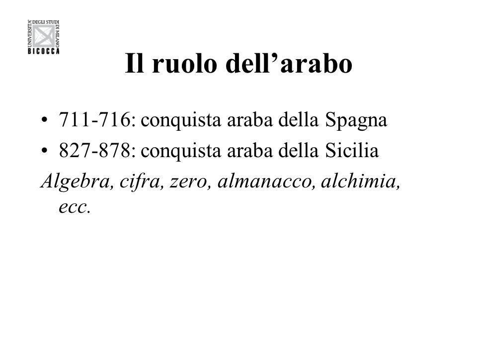 Il ruolo dellarabo 711-716: conquista araba della Spagna 827-878: conquista araba della Sicilia Algebra, cifra, zero, almanacco, alchimia, ecc.